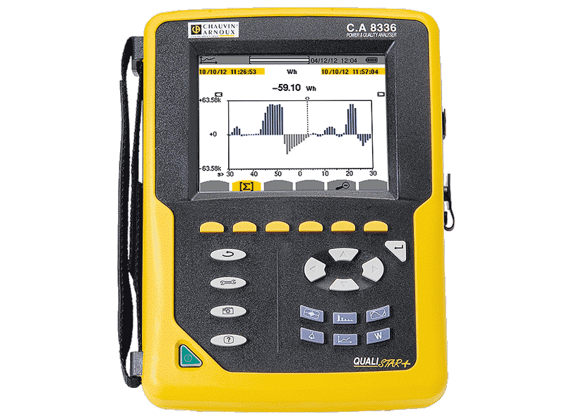 QUALISTAR CA8336 Power Analyser Hire